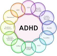 ADHD Cork
